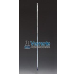 Thermometre recouvert de PTFE 0/ +250 degre : 1 degre Celsius diam ext 7mm longueur 450 mm pour reac