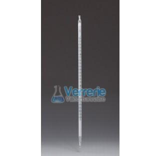Thermometre recouvert de PTFE 0 / +250degre :1 degre Celsius pour une immersion profonde de 50 mm ,